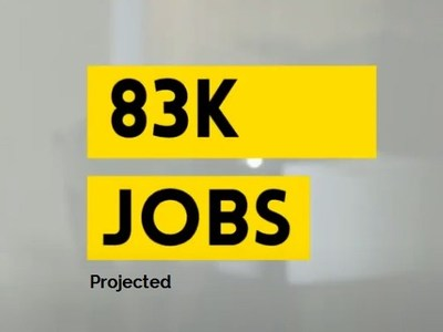 The New Markets Tax Credit Awards for 2019 are expected to generate 83,000 jobs. Watch to learn more: https://youtu.be/I7lI40XboTw