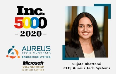 Disruptive Denver-based digital transformation Company, and Microsoft Gold & Co-sell Partner, Aureus Tech Systems, makes Inc. 5000 Fastest Growing Company list for the 4th time in a row with three-year revenue growth of 166% through innovative product development