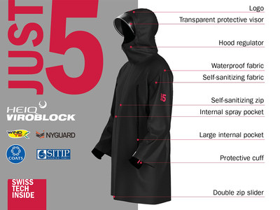 JUST5 by 2A, COATS, HEIQ, WINDTEX VAGOTEX and SITIP, a multi-functional jacket featuring HeiQ Viroblock technology in all the components. Pre-order on Kickstarter starts on 26 August. (Photo by HeiQ)