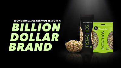Wonderful Pistachios Achieves $1 Billion in North American Retail Sales Annually