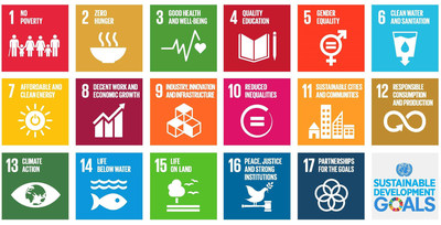 In September 2015, the General Assembly adopted the 2030 Agenda for Sustainable Development that includes 17 Sustainable Development Goals (SDGs). Citizenship by Investment has helped Dominica fulfil majority of these goals.