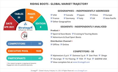 Global Opportunity for Riding Boots