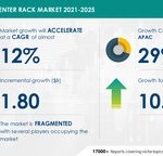 USD 1.80 bn growth in Data Center Rack Market from 2021 to 2025 Technavio